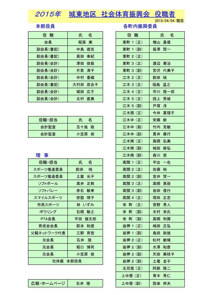 2015年 役職者名簿 HP用 2015_04_12 .jpg