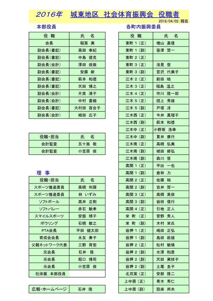 2016年 役職者名簿① HP用 .jpg