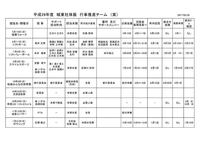 2017 行事推進チーム一覧 .jpg