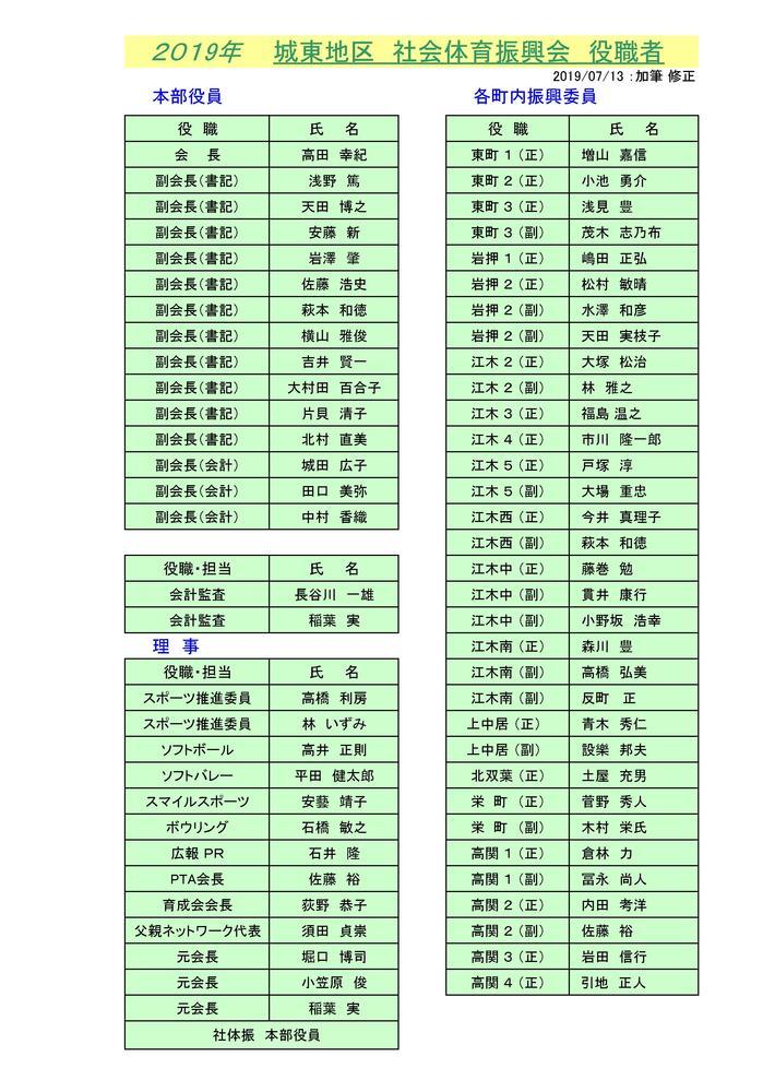 2019年 役職者名簿 HP用  追記P1 2019_09_13  .jpg
