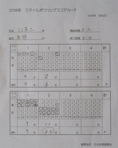 競技結果 スマイルボウリング.jpg