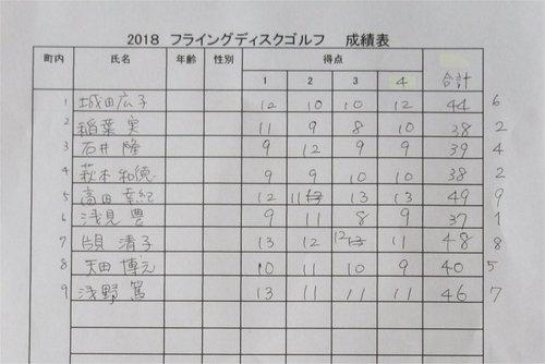 競技結果 フライングディスク.jpg