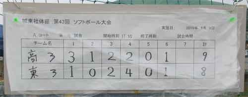 ④ 2019 決勝戦 得点.jpg