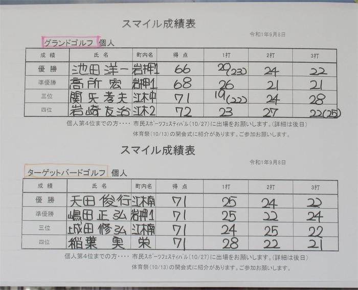 002 成績(グランドG_TBG).jpg