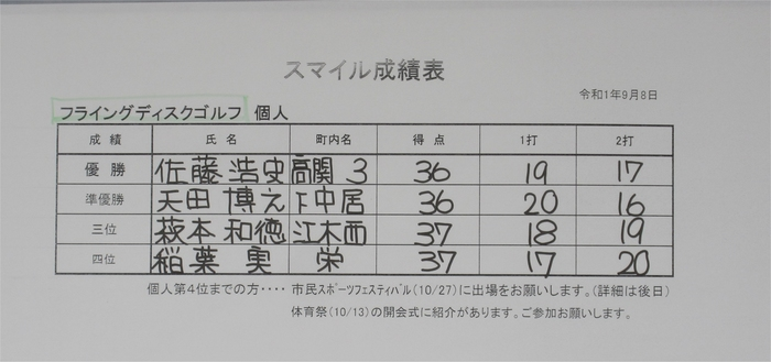 003 成績(フライングD).jpg