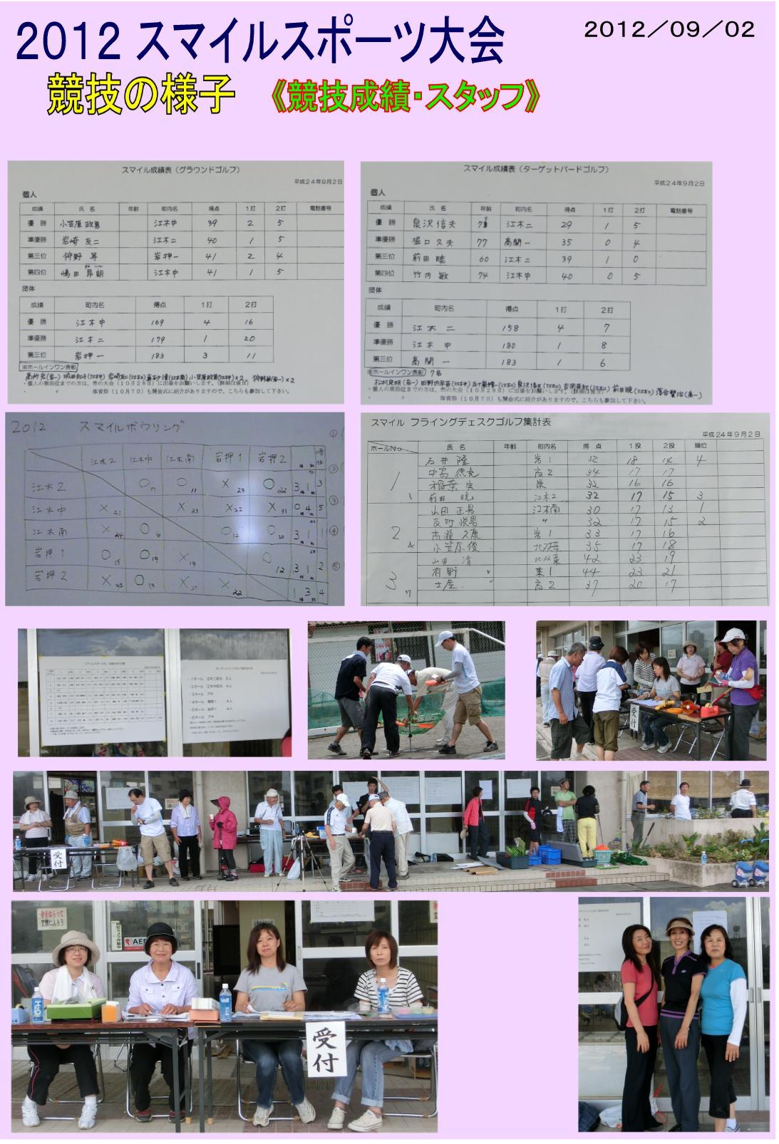2012 競技速報(競技成績 スタッフ) A4版 .jpg